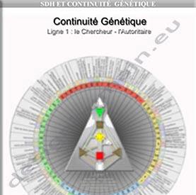 Continuité génétique