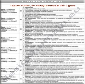 Hexagrammes & Portes